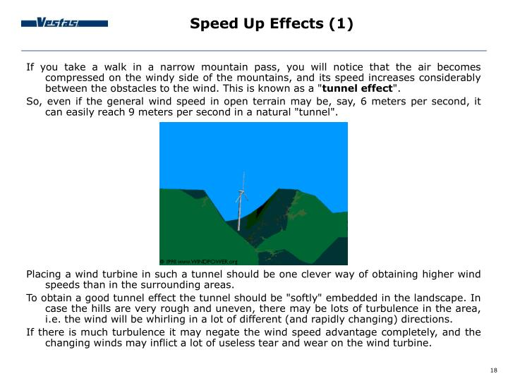 Speed Up Effects (1)