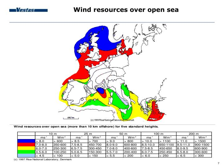 Wind resources over open sea