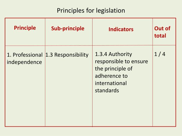 Principles for legislation