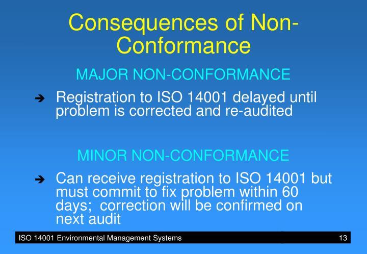 Consequences of Non-Conformance
