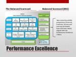 performance excellence11
