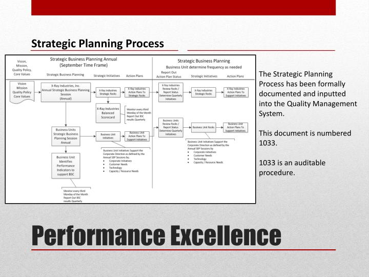 Performance excellence2