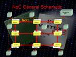 noc general schematic
