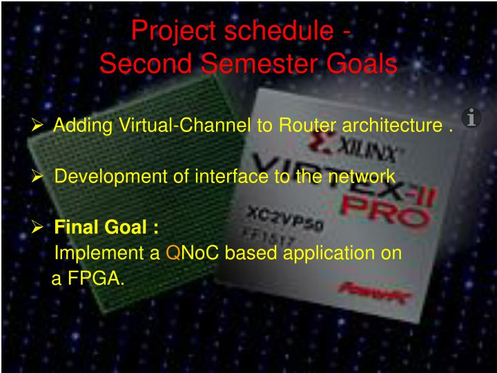 Project schedule -