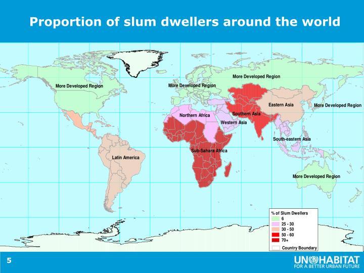Proportion of slum dwellers around the world