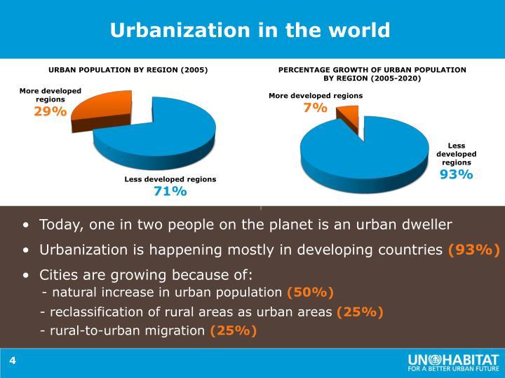 Urbanization in the world