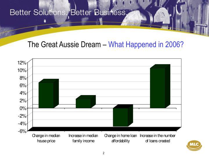 The Great Aussie Dream –