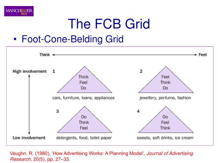 The FCB Grid
