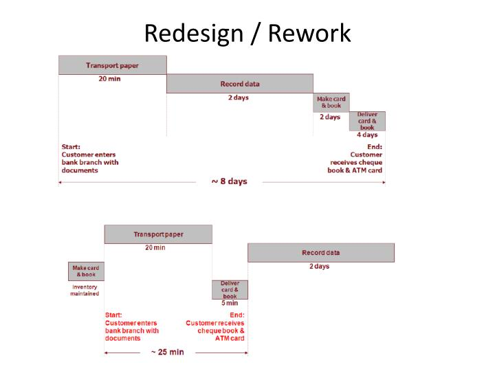 Redesign / Rework