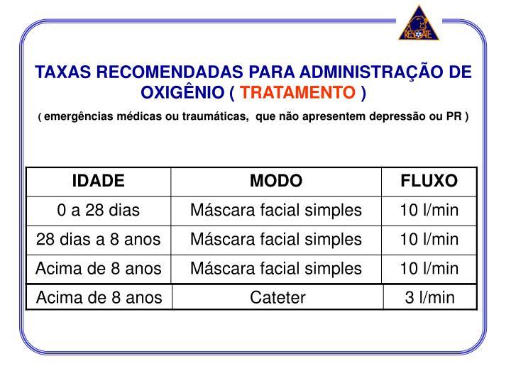 TAXAS RECOMENDADAS PARA ADMINISTRAÇÃO DE OXIGÊNIO (
