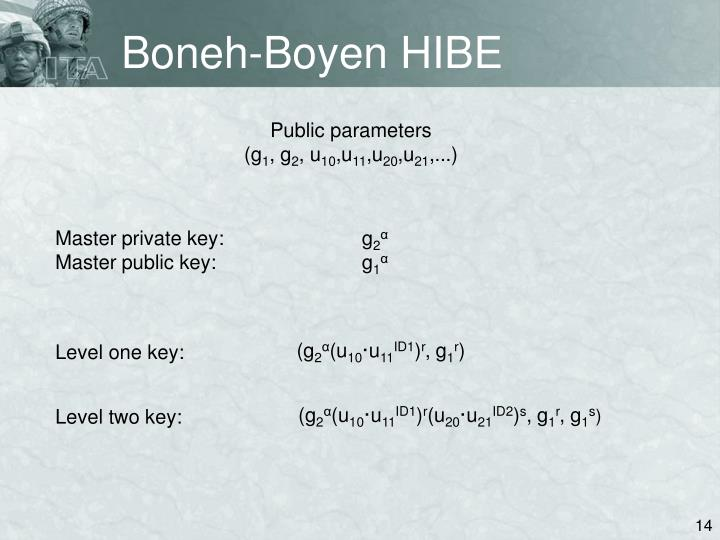 Boneh-Boyen HIBE