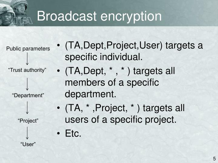 Broadcast encryption