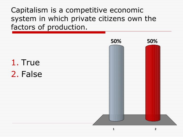 Capitalism is a competitive economic system in which private citizens own the factors of production.