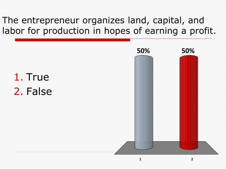 The entrepreneur organizes land, capital, and labor for production in hopes of earning a profit.