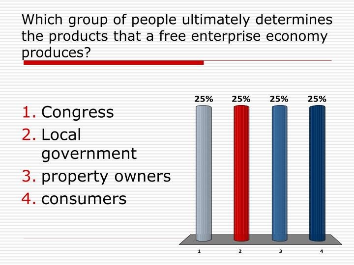 Which group of people ultimately determines the products that a free enterprise economy produces?