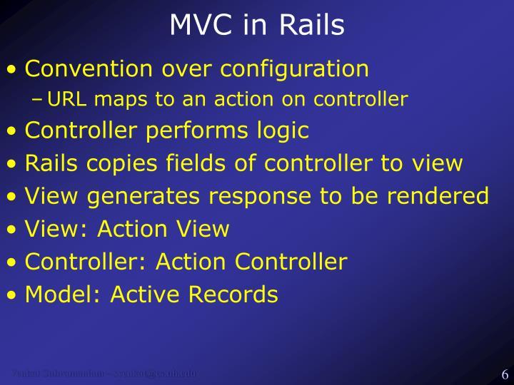 MVC in Rails