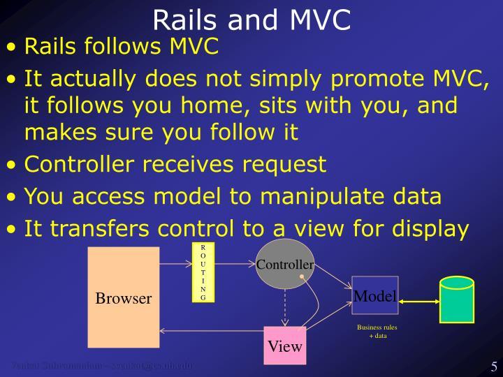 Rails and MVC