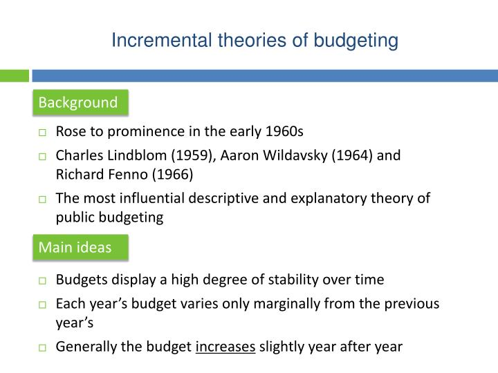 Incremental theories of budgeting