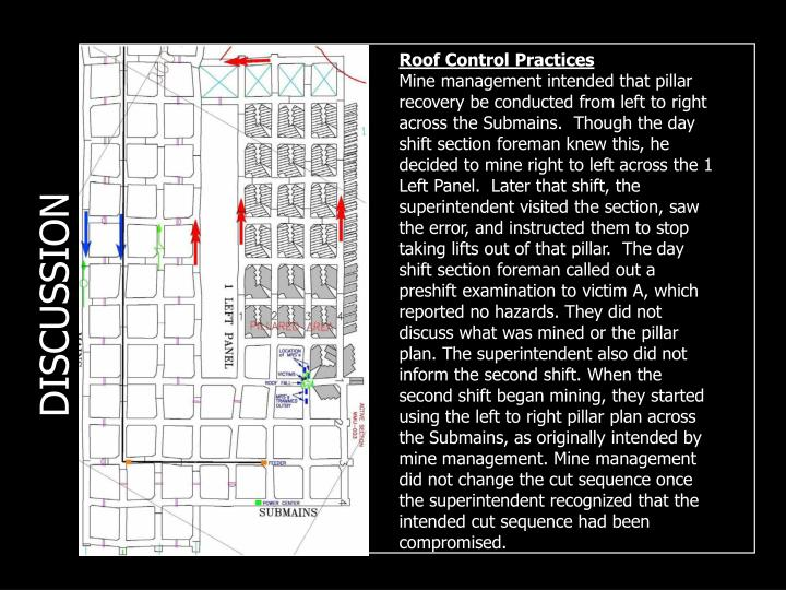 Roof Control Practices