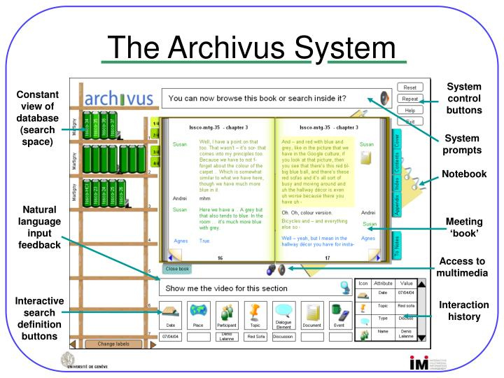 The Archivus System