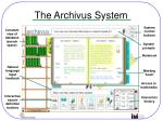 the archivus system1