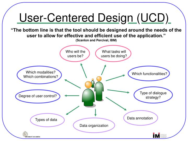 User centered design ucd