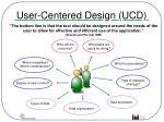 user centered design ucd