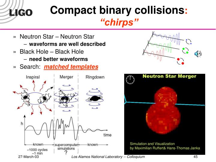 Compact binary collisions