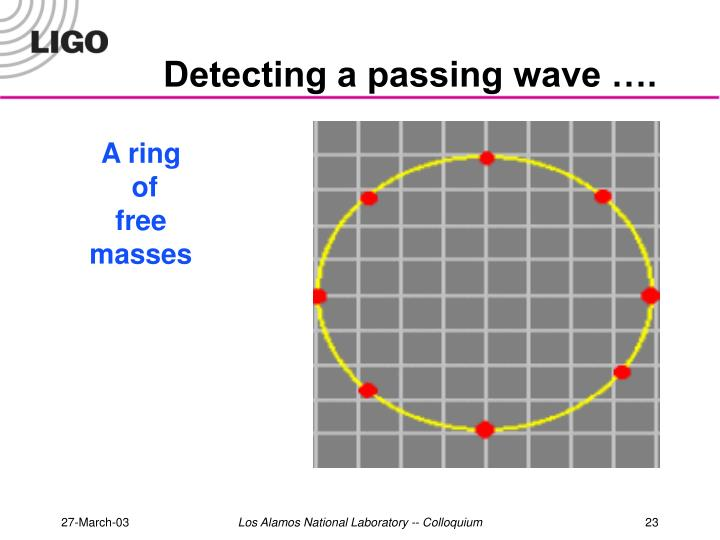 Detecting a passing wave ….