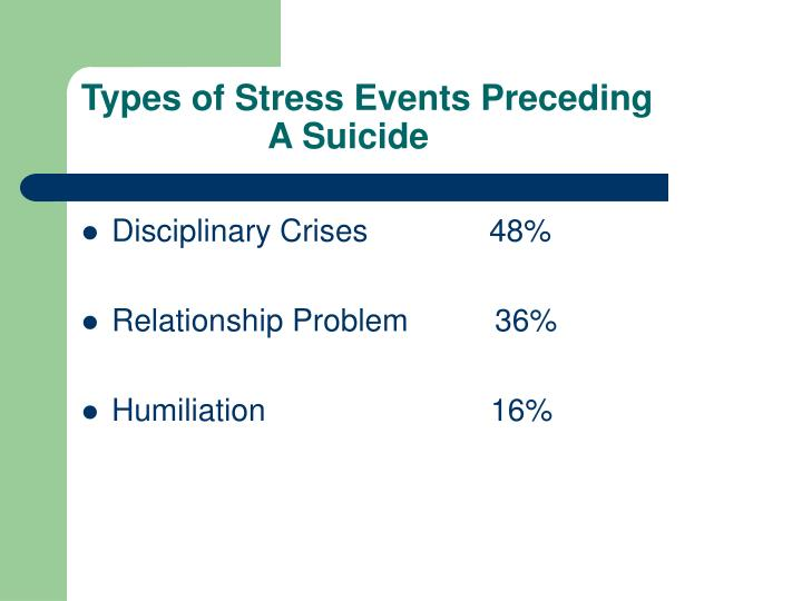 Types of Stress Events Preceding