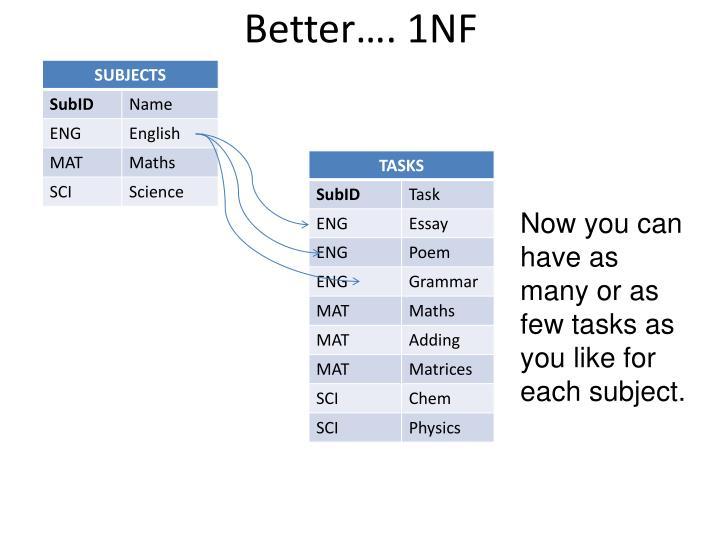 Better…. 1NF
