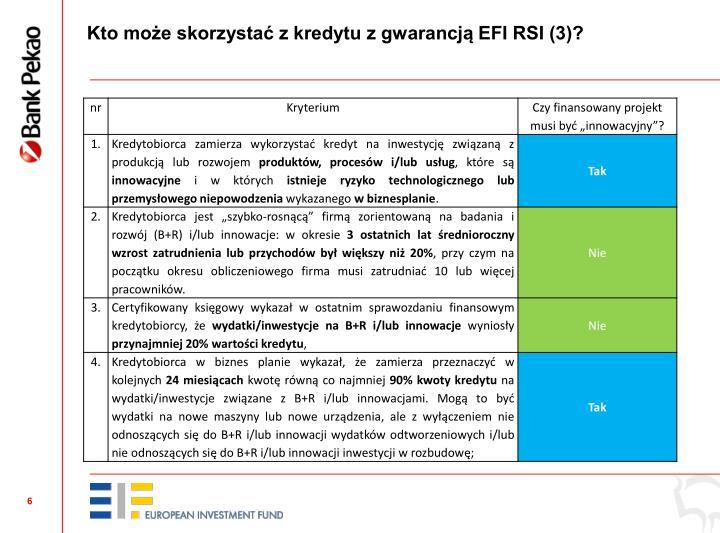 Kto może skorzystać z kredytu z gwarancją EFI RSI (3)?