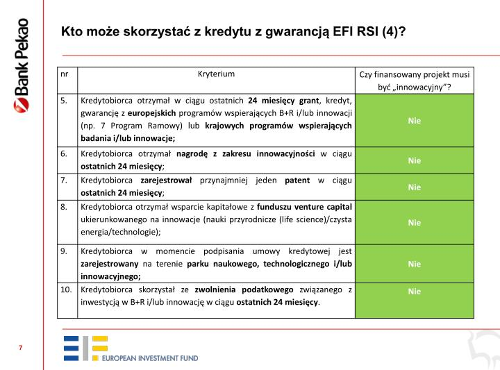 Kto może skorzystać z kredytu z gwarancją EFI RSI (4)?