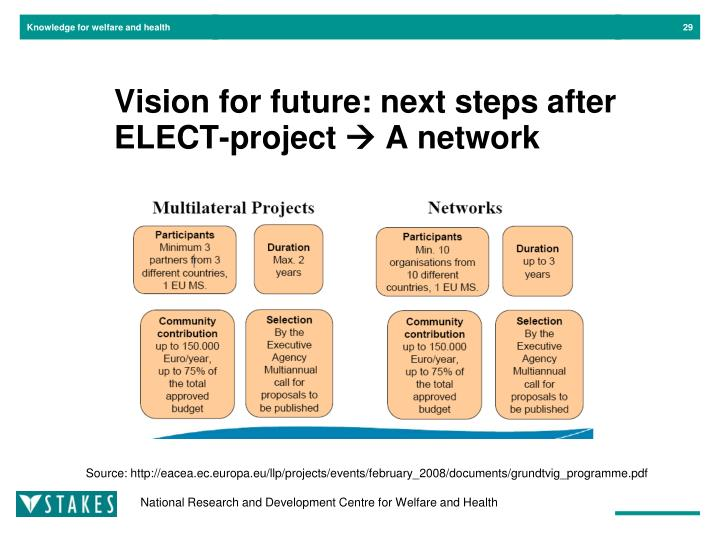 Vision for future: next steps after ELECT-project