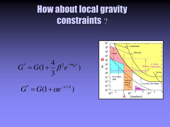 How about local gravity constraints