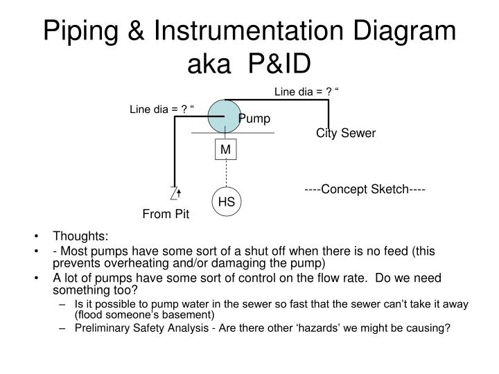 Piping & Instrumentation Diagram