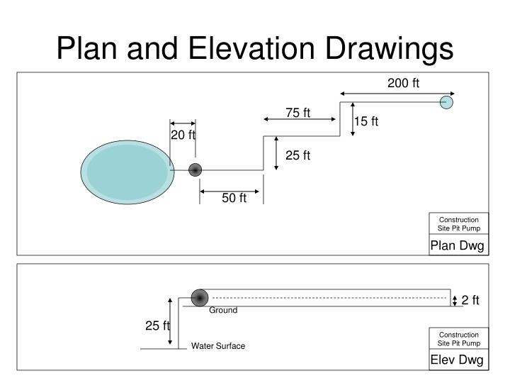 Plan and Elevation Drawings