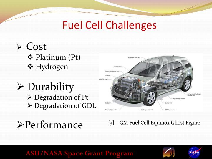 Fuel Cell Challenges