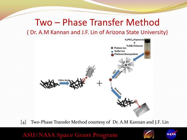 Two – Phase Transfer Method