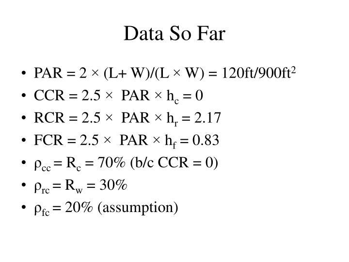 Data So Far
