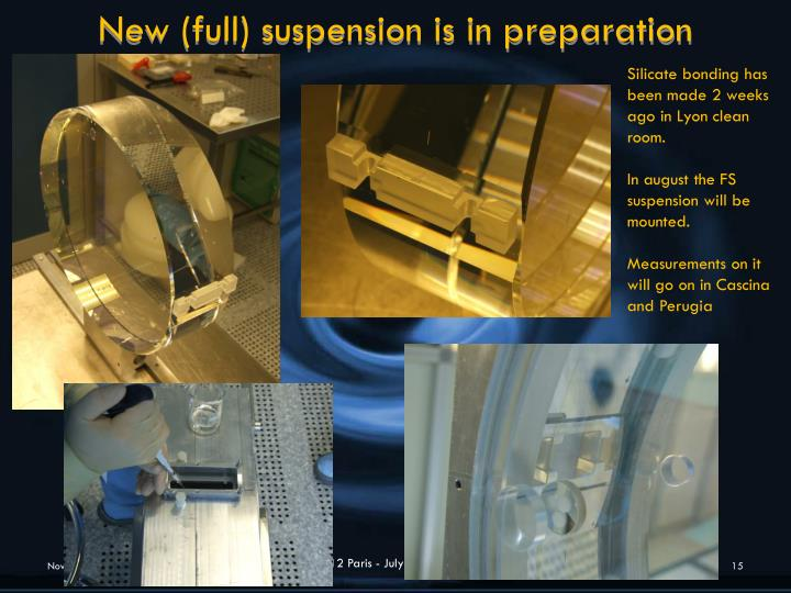 New (full) suspension is in preparation