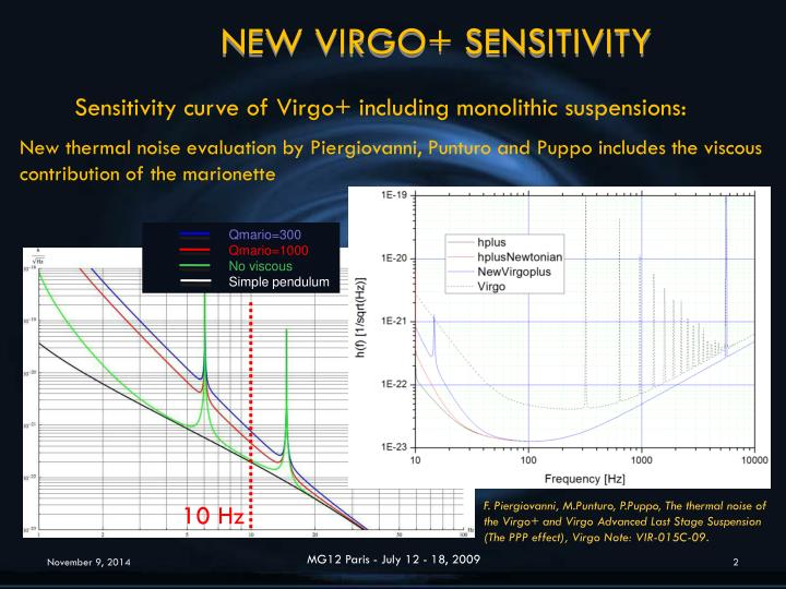NEW VIRGO+ SENSITIVITY