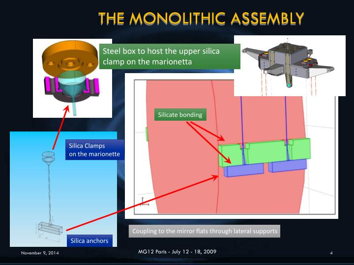 THE MONOLITHIC ASSEMBLY