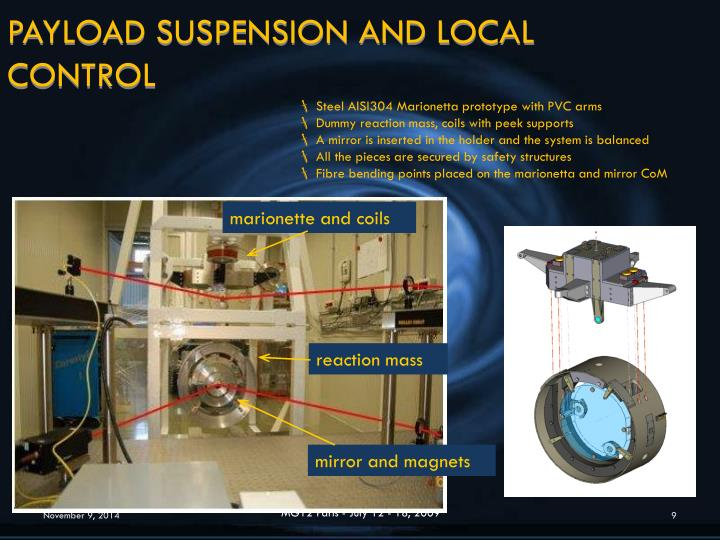PAYLOAD SUSPENSION AND LOCAL CONTROL