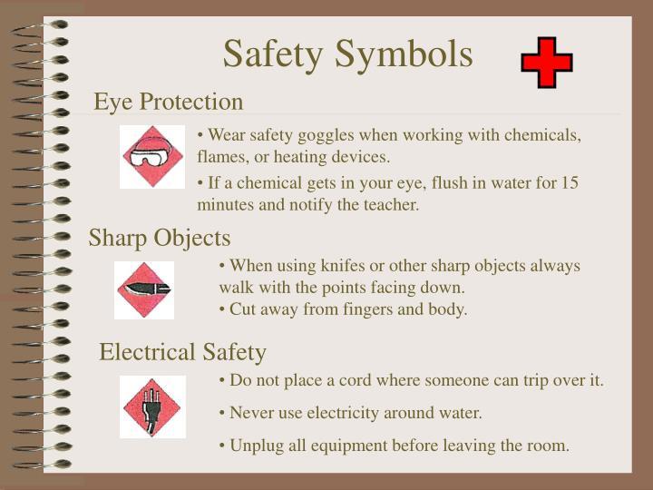 Safety Symbols