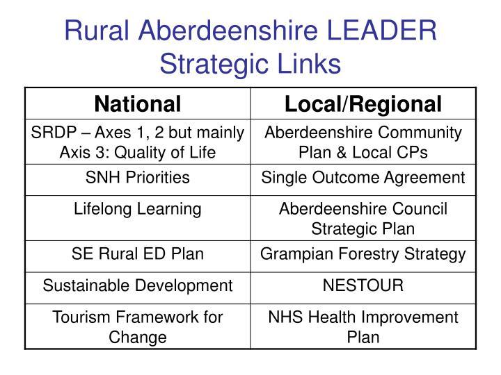 Rural Aberdeenshire LEADER