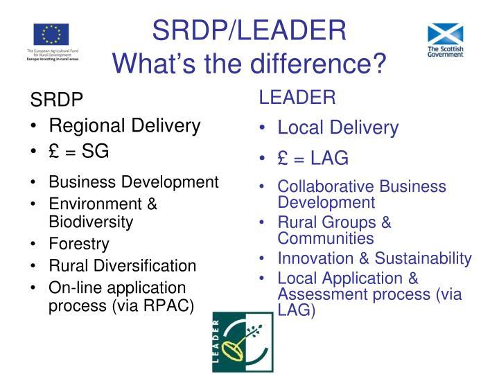 SRDP/LEADER