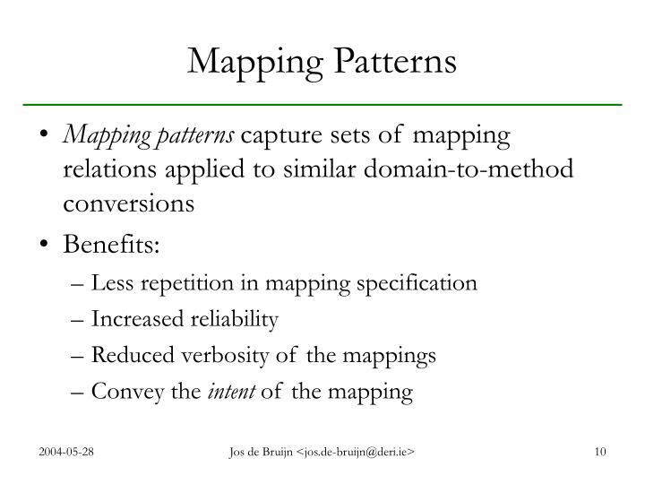 Mapping Patterns
