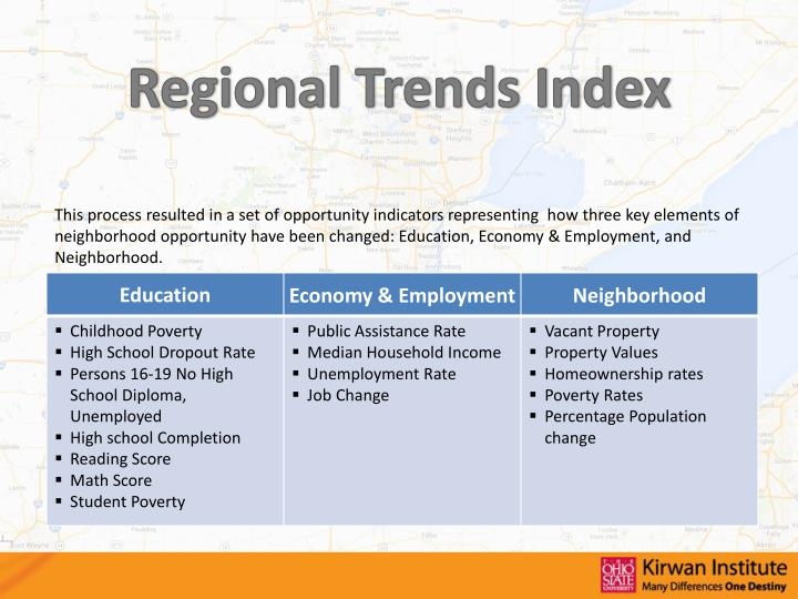 Regional Trends Index