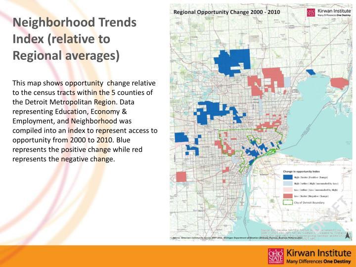 Neighborhood Trends Index (relative to Regional averages)